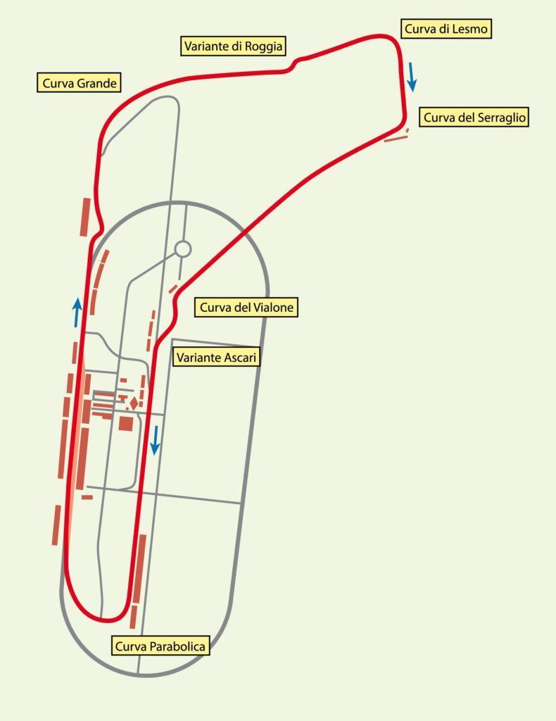 Descrizione della pista